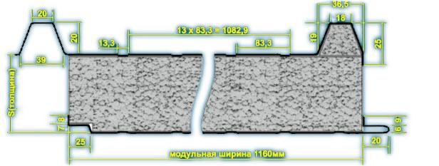 Панель.tega.by - Качественные трехслойные сэндвич-панели, стеновые (ПП) и кровельные панели (ПС), с утеплителем из пенополистирола или минеральной ваты.